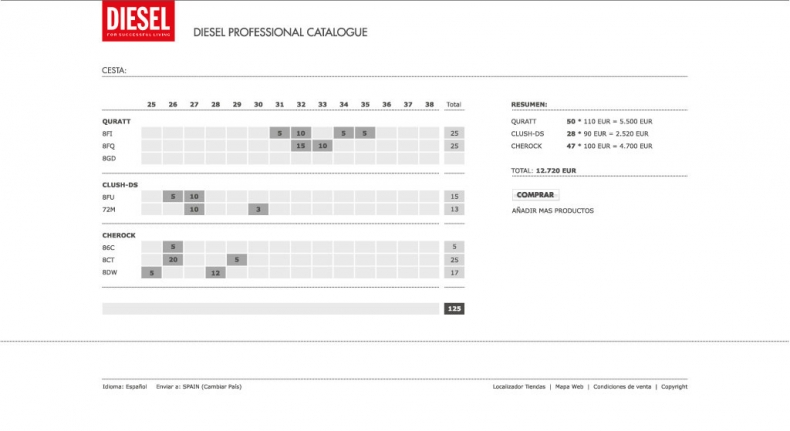 Dealernet Diesel Iberia screenshot